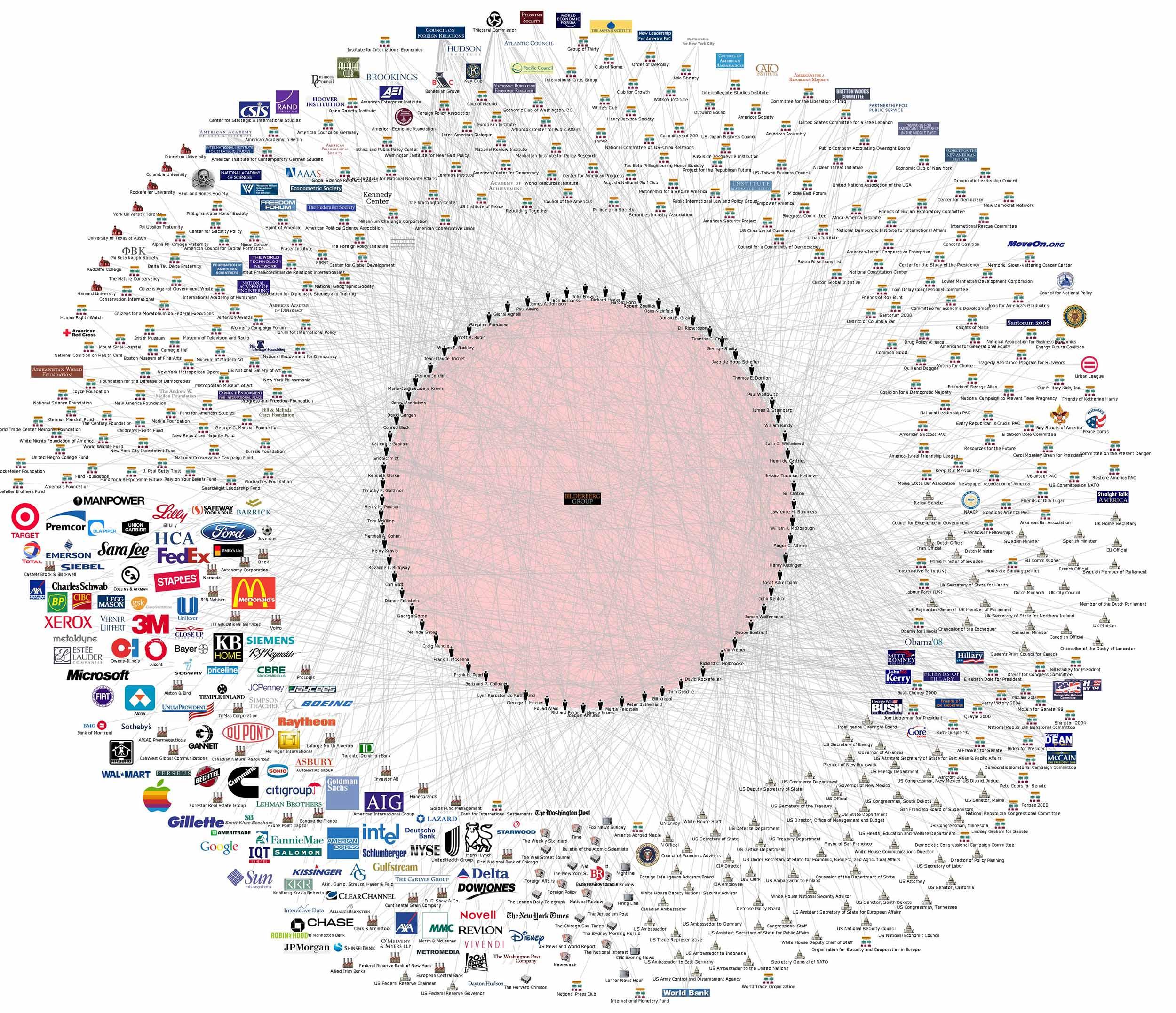 Bilderberg 2016. The Ex-Conspiracy Meeting