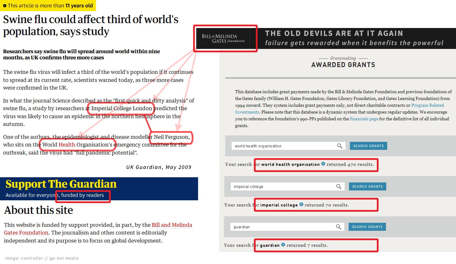 The Bill & Melinda Gates Foundation were so impressed with Ferguson's dishonest modelling during the 2009 Swine Flu prelude
